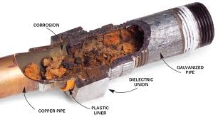 Pure Water Gazette 187 Water Pipe Corrosion A Problem With